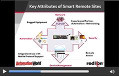 智能远程连接站点:利用蜂窝自动化技术实现设备监测和控制